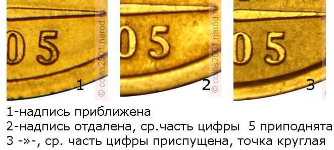 1 грн 2005 цена